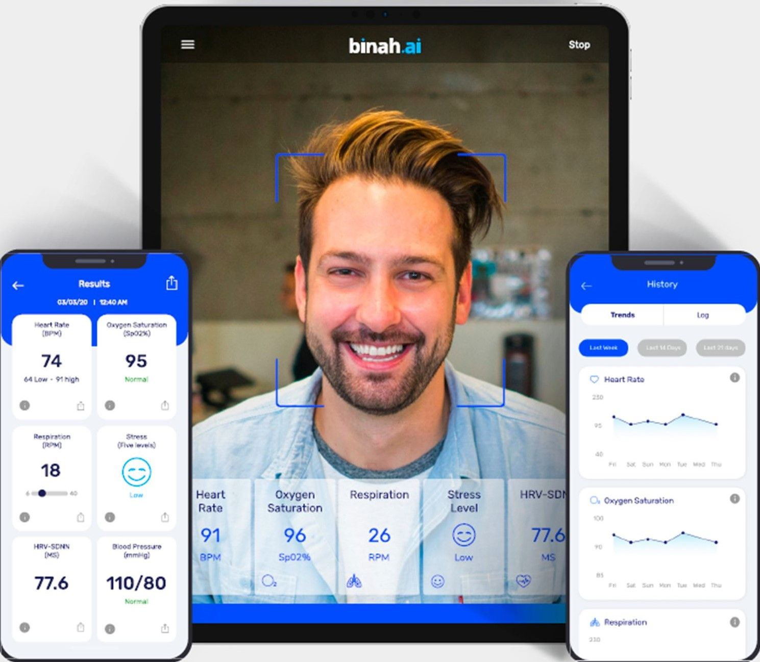 Duckface can save lives: Binah.ai raises $13.5M to monitor health condition through selfies