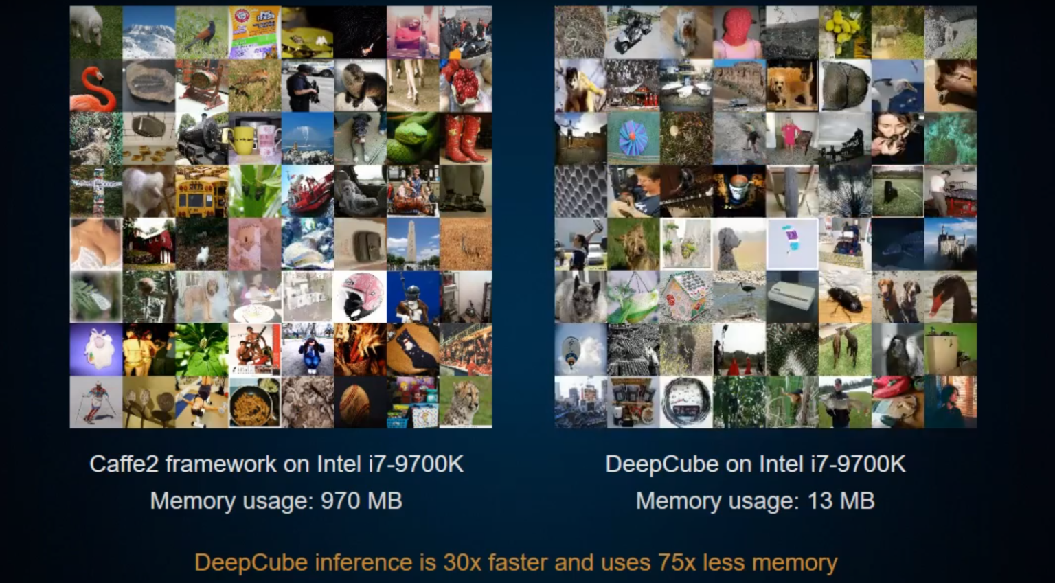 Deep Learning on steroids: Koch Disruptive Technologies gets in on DeepCube's $7M Series A